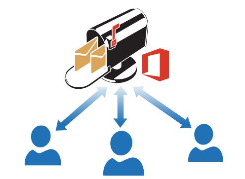 shared_mailbox